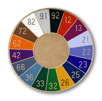 Enamel Color Wheel